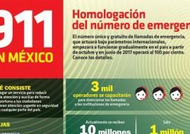 México adopta número 911 para emergencias