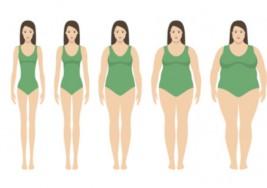 8 señales que tienes el potencial de ser obeso (y cómo puedes revertirlo)