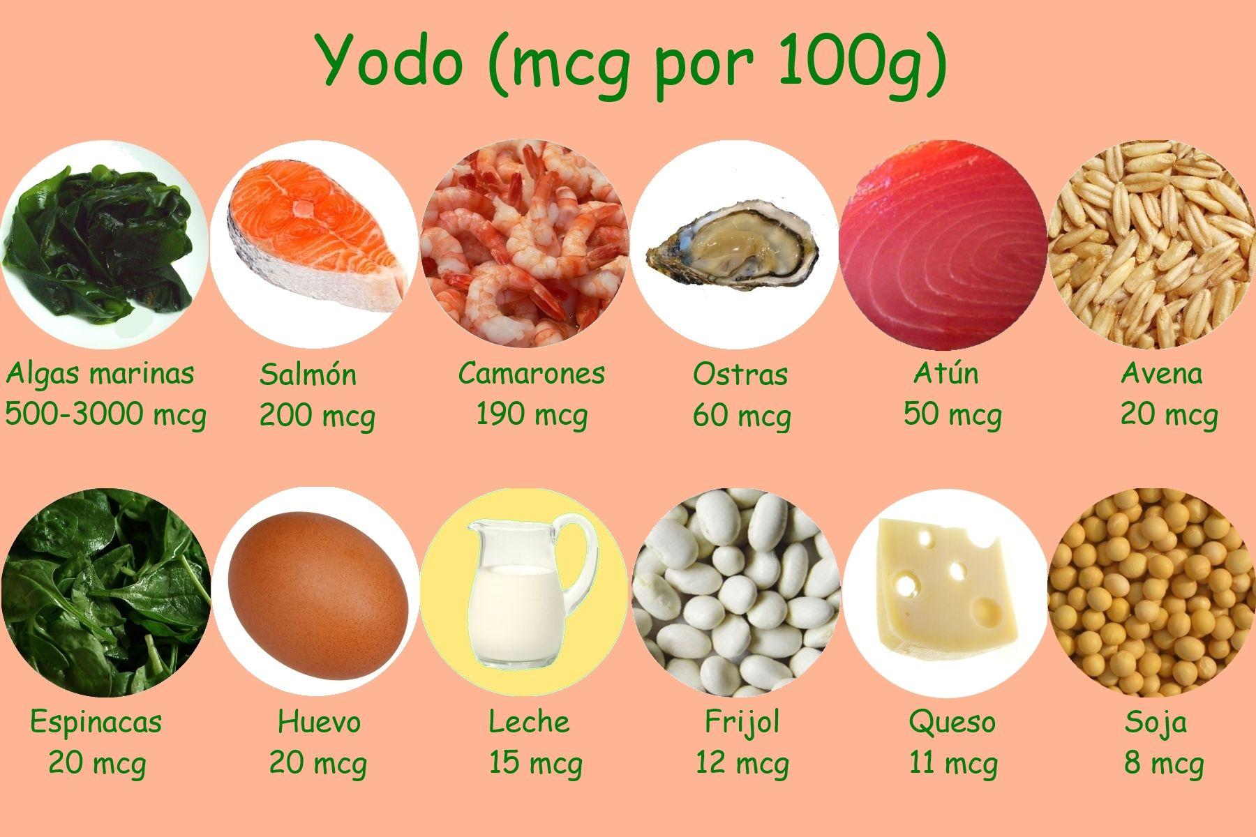 Alimentos ricos en yodo